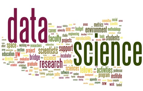 15 Most Read Data Science Articles in 2015. So far … | Data Science Weekly Blog | Bits 'n Pieces on Big Data | Scoop.it
