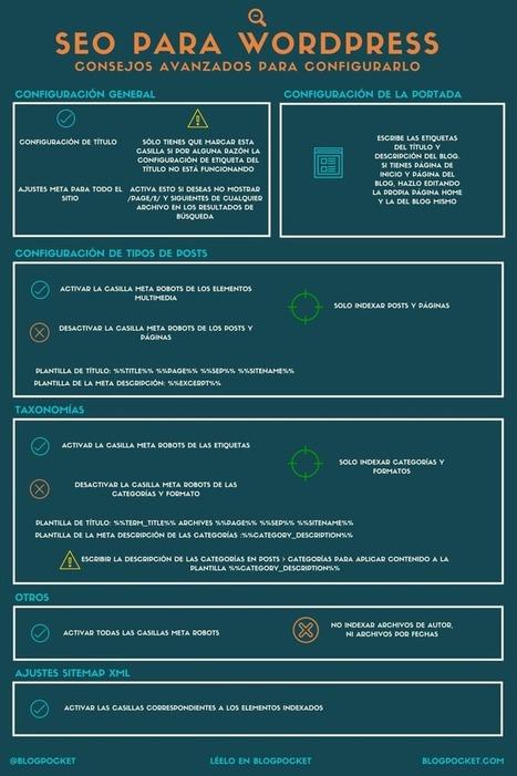 Cómo configurar el plugin WordPress SEO by Yoast correctamente - Blogpocket | COMUNICACIONES DIGITALES | Scoop.it