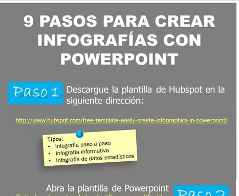 Cómo crear infografías con PowerPoint | TIC a l'escola | Scoop.it