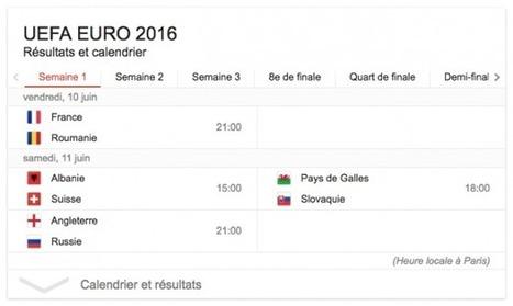 Google : Résultats et calendrier des matchs de l'Euro 2016 - WebLife | Trucs et astuces du net | Scoop.it