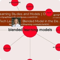 Blended Learning Models | Learn about Blended Learning Models on instaGrok, the research engine | Better teaching, more learning | Scoop.it