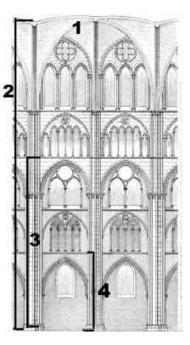 Estilos artísticos de la arquitectura medieval   Vida cotidiana en la Época Medieval   Scoop.it