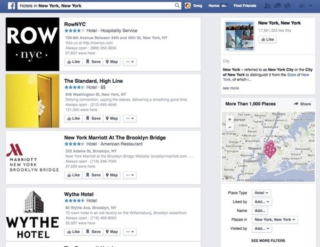 Facebook Launches New Places Directory | Marketing Done Right | Scoop.it
