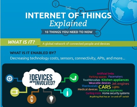 Everything You Need To Know About The Internet Of Things | Technology News | Scoop.it