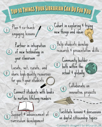 Your Librarian Can… | Mighty Little Librarian | 21st Century School Libraries | Scoop.it