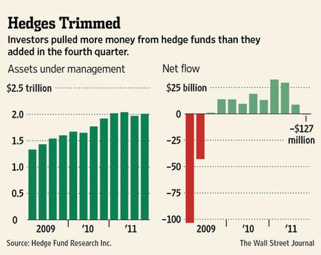 10 Friday AM Reads | Quantitative Finance | Scoop.it