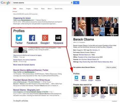 Google teste l'insertion des liens des profils sociaux dans son Knowledge Graph - #Arobasenet | social networking | Scoop.it