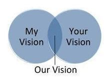 ¿Cómo construir una visión compartida en tu equipo u organización? 2ªdisciplina de Peter Senge | elearning | Scoop.it