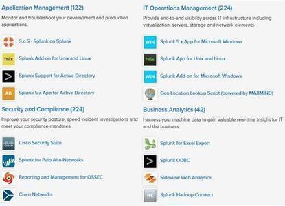 Splunk Leads Tiny Big Data Market - InformationWeek | BIG data, Data Mining, Predictive Modeling, Visualization | Scoop.it