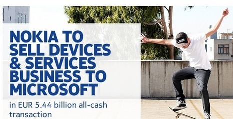 Lumia tablets? Surface phablets? Microsoft's tricky new post-Nokia positioning ... - ZDNet   Windows 8 - 10!   Scoop.it
