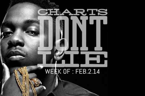 Charts Don't Lie: February 2 | GetAtMe | Scoop.it