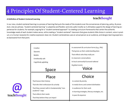 4 Principles Of Student-Centered Learning | Serious Play | Scoop.it