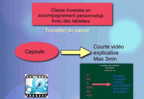 Création de cours pour une méthode de classe inversée - Ludovia Magazine | Tablettes et éducation | Scoop.it