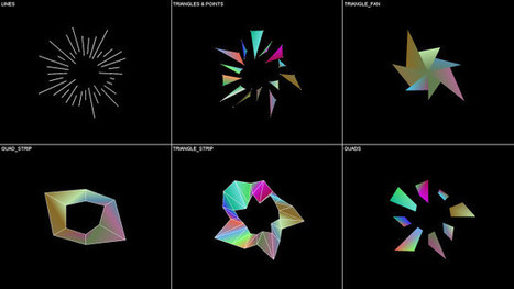 Geometry, Textures & Shaders with Processing - Tutorial by @AmnonOwed | Algorithmic Design | Scoop.it