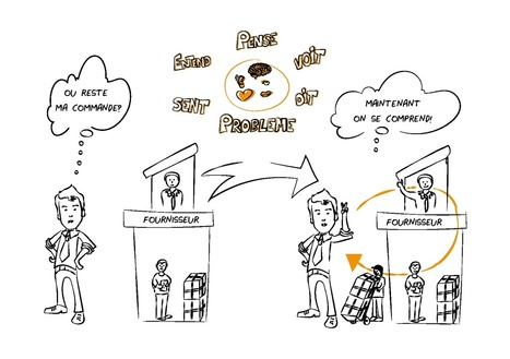 Série d'été (8/10) - Sécuriser les sources d'approvisionnement - Le blog de la SPI - au service des PME liégeoises | Intelligence économique & stratégique - Stratégie d'innovation | Scoop.it