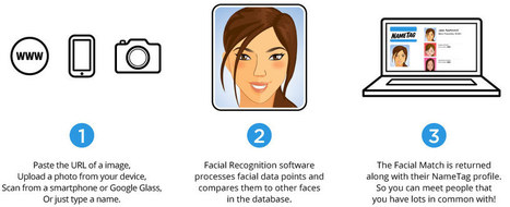 NameTag, New Facial Recognition App Can Find Your Social Media Profile | NameTag | Scoop.it