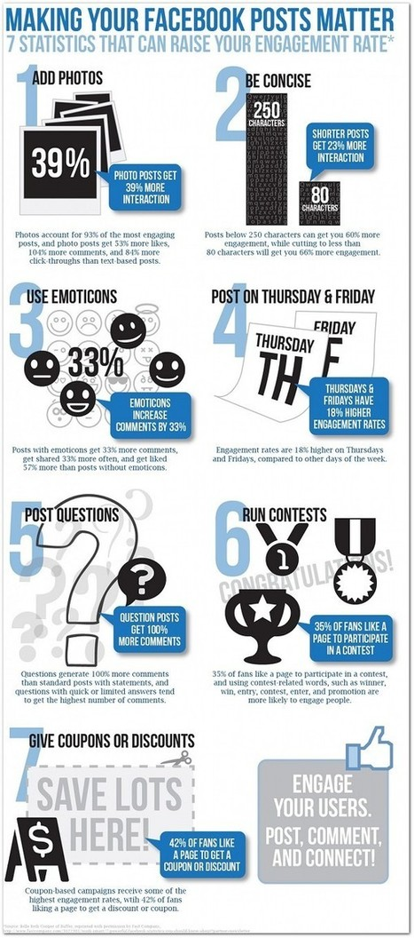 7 statistics that can raise your Facebook engagement | Personal finance | Scoop.it