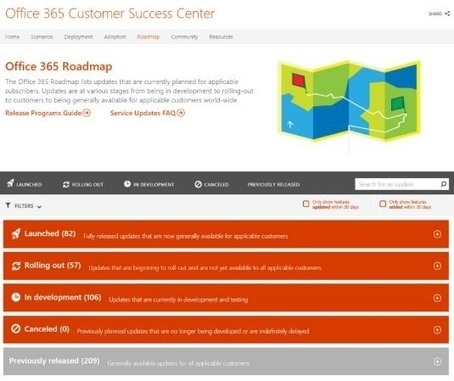 Reading Into Microsoft's Roadmap | digitalNow | Scoop.it