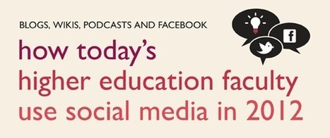 Pearson - Blogs, Wikis, Podcasts and Facebook how Today's Higher Education Faculty Use Social Media - Social Media Survey 2012 | Designing for learning | Scoop.it