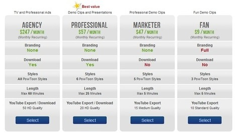Crack-net: Réaliser soi même un clip promotionnel en cartoon | Ressources thématiques cbb mobile | Scoop.it