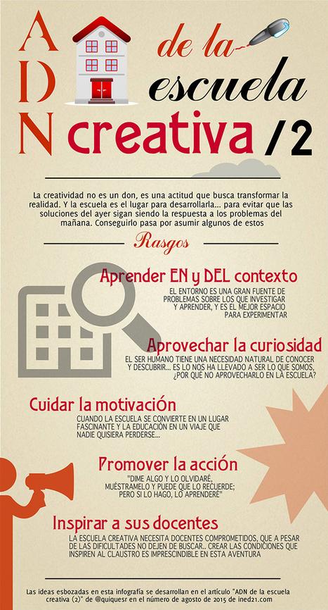 ADN DE LA ESCUELA CREATIVA - 2 - INED21 | APRENDIZAJE | Scoop.it