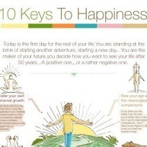 10 Keys to Happiness | How to Grow Your Non-Profit | Scoop.it