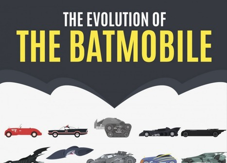 The Evolution of the Batmobile | Visual.ly | Infographics ideas for Education | Scoop.it