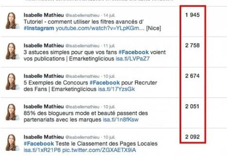 Twitter Analytics : Nouveau dashboard pour les tweets organiques | Emarketinglicious | Social Media | Scoop.it