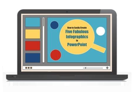 Pasos para crear infografías con PowerPoint | Recursos para hacer infografías | Scoop.it