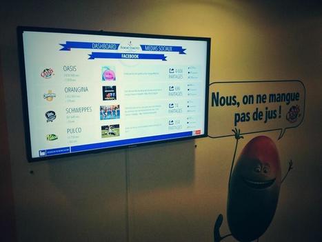 """Nos écrans de monitoring social média chez Orangina Schweppes France"" | Chambon consulting | Scoop.it"