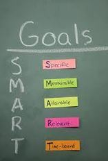 How to set compelling career goals - Eleonora Ferrero | Career Coaching and Personal Development | Scoop.it