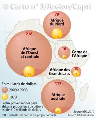 Quand l'Afrique finance les pays développés | Afrique australe | Scoop.it