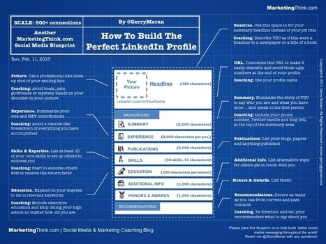 Social Branding: How To Create The Perfect LinkedIn Profile Blueprint | LinkedIn Stats, Strategies + Tips | Scoop.it
