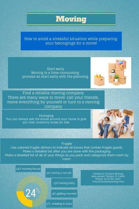 Moving tips - Christos & Christos Moving | Christos & Christos Moving | Scoop.it