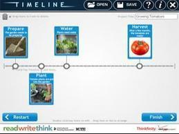 Timeline - ReadWriteThink | Education Technology - theory & practice | Scoop.it