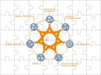 Comment définir une stratégie de communication en ligne? | Communication - Viralité | Scoop.it