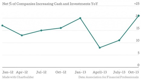 Companies Still Increasing Their Cash Hoards | Corporate cash holdings | Scoop.it