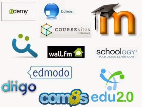 37 Plataformas virtuales educativas gratuitas #Elearning | Herramientas TIC | Scoop.it