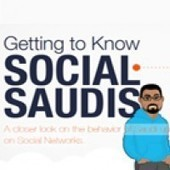 How do Saudis use social media? [Infographic] | Media Intelligence - Middle East and North Africa (MENA) | Scoop.it