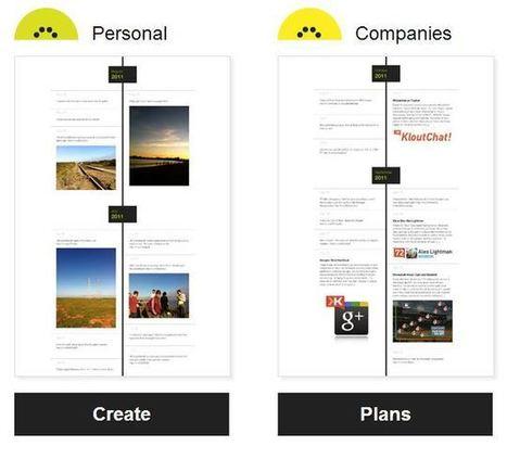 Outils pour faire des Timeline intéractives   Experience Transmedia   Web Design - Conception de sites web   Scoop.it