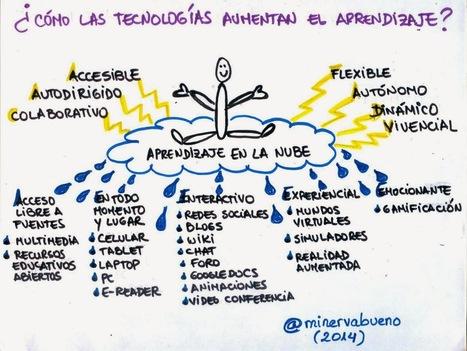 Al calor del Caribe: Mi caricatura sobre ¿Cómo la tecnología aumenta el aprendizaje? | Entornos personales de Aprendizaje | Scoop.it