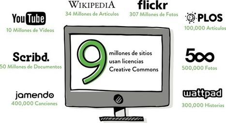 ¿Conoces los derechos de autor de las imágenes en Internet? | TIC en infantil, primaria , secundaria y bachillerato | Scoop.it