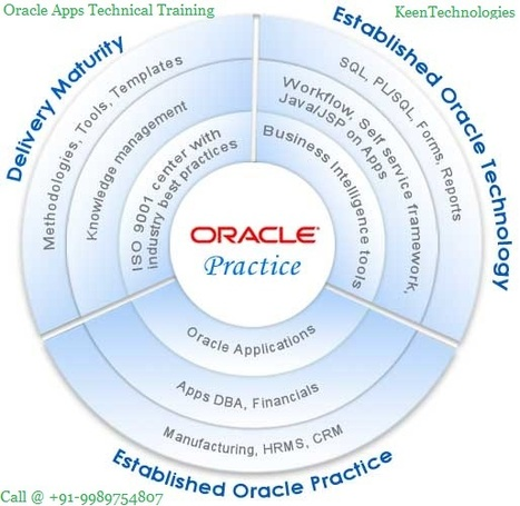 Best Oracle Apps Technical Certification  Training On Oracle Module | Online Training | Scoop.it