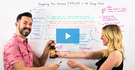 Targeting Your Audience Earlier in the Buying Process - Whiteboard Friday | eCommerce & Socia Media News | Scoop.it