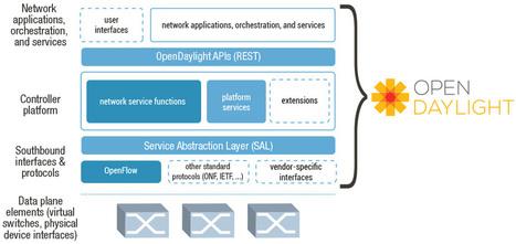 시스코 오픈 클라우드 컴퓨팅 전략 발표자료   Deepers   한국 클라우드 동향   Scoop.it