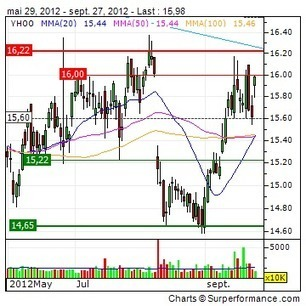 Yahoo! Inc. : Yahoo! and Media.net Launch Contextual Ads for Web Publishers | 4-Traders | Yahoo | Scoop.it