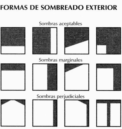 El vidrio: materiales vítreos | Textos Científicos | Fundamentos Científicos del Vidrio | Scoop.it