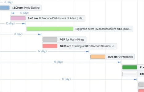 Preview - Gantt Charts for FileMaker | SeedCode | Learning FileMaker | Scoop.it
