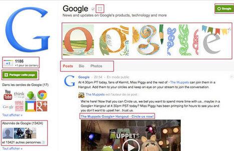Les Pages Google+ Sont (Enfin) Arrivées !   brave new world   Scoop.it