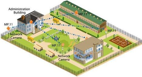 Proxim Wireless - Higher Education: Student and Faculty Security | Wireless Video Surveillance | Scoop.it